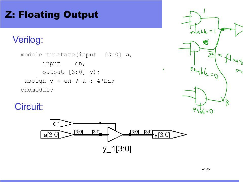 Z: Floating Output Verilog: Circuit: module tristate(input [3:0] a,
